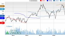 Why Is Boston Properties (BXP) Down 4.3% Since the Last Earnings Report?