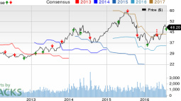 CONMED (CNMD) Earnings & Sales Beat in Q2, '16 View Up