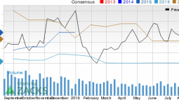 Is Achillion Pharmaceuticals (ACHN) Stock a Solid Choice Right Now?