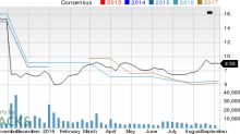 Can Iconix Brand Group (ICON) Keep the Earnings Streak Alive This Quarter?