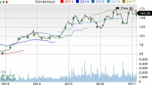 Cracker Barrel (CBRL) Q2 Earnings Top Estimates, Sales Lag
