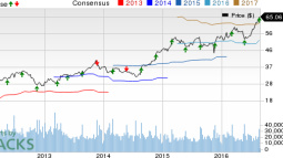 Ross Stores' Prospects Look Promising, Stock on a Roll