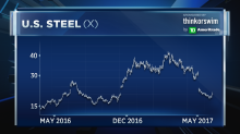 Here's why one trader is betting nearly a million dollars on steel