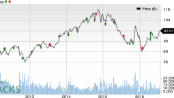 Norfolk Southern (NSC) Q2 Earnings Likely to Disappoint