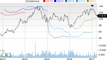 Why Is Cimarex Energy (XEC) Down 9% Since the Last Earnings Report?