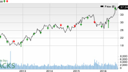 Should You Buy ABM Industries (ABM) Ahead of Earnings?