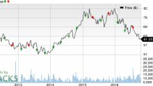 Will Equity Residential (EQR) Earnings Disappoint in Q3?
