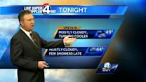 Jeff's Forecast for 3-17