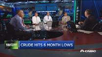 Oil bear predicts another 10% pullback