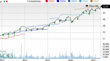 A.O. Smith (AOS) Keeps Earnings Beat String Alive in Q1, Grows Y/Y