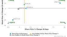 KDDI Corp. breached its 50 day moving average in a Bearish Manner : KDDIF-US : April 7, 2017