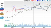 Why Is Omnicell (OMCL) Up 3% Since the Last Earnings Report?
