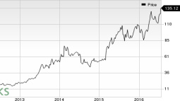 Ligand Pharmaceuticals (LGND) Jumps: Stock Rises 5.5%