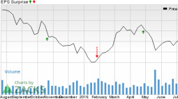 Why Allegheny Technologies (ATI) Might Surprise This Earnings Season