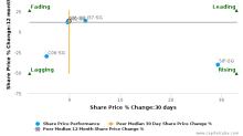 Jardine Matheson Holdings Ltd. breached its 50 day moving average in a Bearish Manner : J36-SG : October 24, 2016