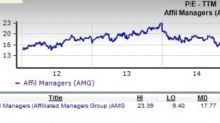 Is Affiliated Managers a Great Stock for Value Investors?
