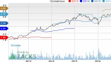 Amphenol (APH) Hits 52-Week High on Solid Growth Prospects