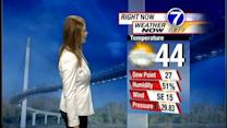 Holly's Chilly Forecast