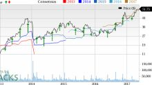 Bartosiak: Trading Best Buy's (BBY) Earnings with Options