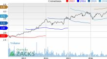 Why Is Mastercard (MA) Up 7% Since the Last Earnings Report?