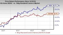 KB Home Hits a New 52-Week High on Solid Housing Momentum