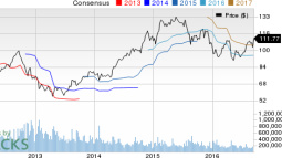 Pilgrim's Pride (PPC) Raised to Hold on Positive Moves