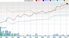 Is Cullen/Frost Bankers (CFR) Stock a Solid Choice Right Now?