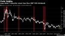 Europe Stocks, U.S. Futures Jump on Trade Optimism: Markets Wrap