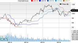 Is Callon Petroleum (CPE) Stock a Solid Choice Right Now?