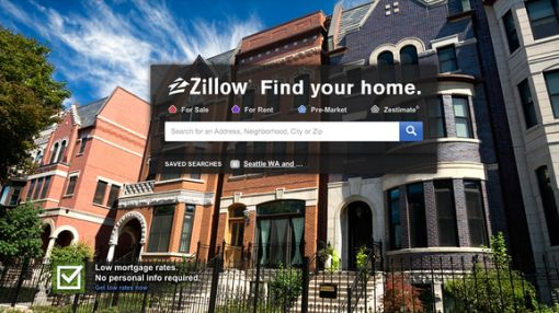 Why Zillow Group Inc. Stock Is Up 44.6% in 2016