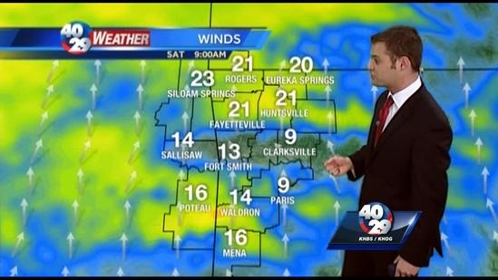Blustery winds and showers to kick off the weekend