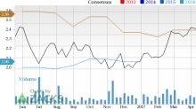 Can EPAM Systems (EPAM) Stock Continue to Grow Earnings?