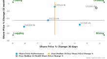 HCL Technologies Ltd. breached its 50 day moving average in a Bearish Manner : 532281-IN : February 2, 2017