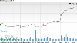 Insperity (NSP) to Report Q2 Earnings: Will It Surprise?