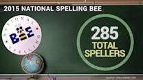 CBSN's Spelling Bee Fact Check