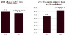 Hershey Has a Sweet Dividend, but Valuation Could Be Too Rich
