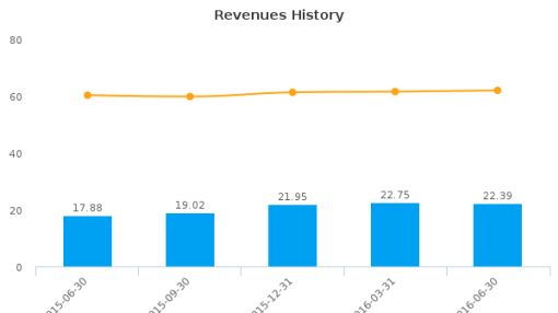 First Mid-Illinois Bancshares, Inc. :FMBH-US: Earnings Analysis: Q2, 2016 By the Numbers : August 16, 2016