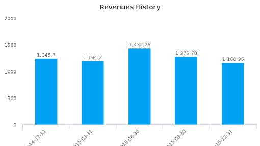 Educomp Solutions Ltd. :532696-IN: Earnings Analysis: Q3, 2016 By the Numbers