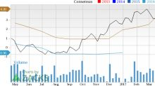Why Methanex (MEOH) Could Be Positioned for a Surge