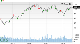 Rockwell Automation (ROK) Q3 Earnings: What's in Store?
