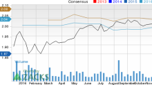 Why New Residential (NRZ) Stock Might be a Great Pick