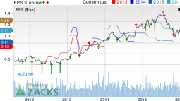 Omnicell (OMCL) Tops Q2 Earnings & Revenues, Margins Drag