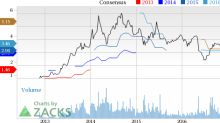 Top Ranked Momentum Stocks to Buy for May 25th