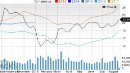Matador Resources: 3 Reasons Why MTDR Is a Top Choice for Momentum Investors