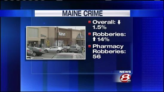 Domestic violence on rise in Maine
