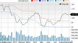 Looking for a Top Momentum Stock? 3 Reasons Why Aspen Technology (AZPN) is a Great Choice
