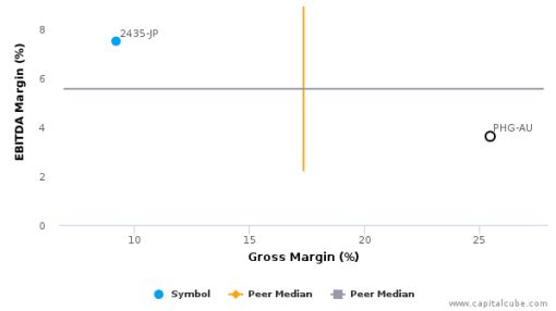 Pulse Health Ltd. :PHG-AU: Earnings Analysis: 2016 By the Numbers : September 12, 2016