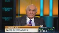 Why taper doesn't matter: Langone