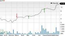 Will Casella Waste Systems (CWST) Crush Estimates at Its Next Earnings Report?