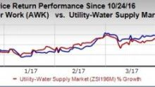 American Water Works (AWK) Ups Quarterly Dividend by 10.7%